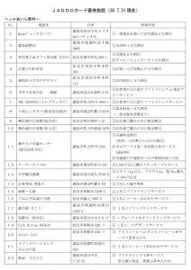 yuutaishisetsuH30.7.31のサムネイル
